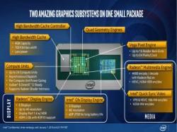 Intel unveils 8th CPUs with Radeon RX Vega Graphics at CES 2018
