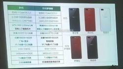 Oppo R15 and R15 Plus leak: Key specs, expected launch date, price & images