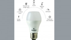 Svarochi launches smart LED lights for the Indian market