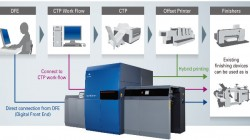 Konica Minolta to introduce AccurioJet KM-1 UV Inkjet Press