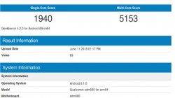 Qualcomm Snapdragon 680 Octa-core SoC spotted on Geekbench