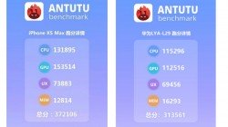 Apple A12 Bionic vs Kirin 980 benchmark: Apple outperforms Huawei