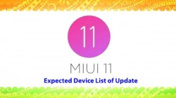 List of Xiaomi Redmi smartphones in India awaiting the MIUI 11 update