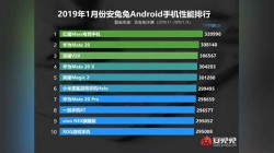 Nubia Red Magic Mars tops the AnTuTu list of top 10 Android phones for January 2019