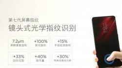 Redmi K20 will be the first Redmi smartphone with 7th Gen In-display fingerprint sensor