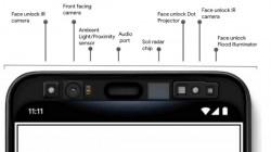 Google Pixel 4 Powered By Soli Sensor To Offer Face Unlock & Motion Sensing