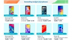 Amazon Freedom Sale Offers: Best Selling Budget Smartphones To Buy This Freedom Sale