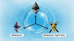 What Led To ETH And ETC Hard Fork: Here's The Difference And Back Story