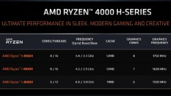 AMD Ryzen 9 4900H Mobile Gaming CPU Officially Unveiled With Improved Base Clock Speed