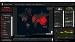 Coronavirus Dashboard, Maps Used As Bait By Hackers; Windows PCs Most Affected: Report