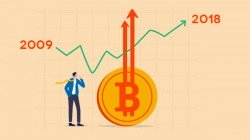 Bitcoin Price: What Are The Stats From 2009 To 2018?