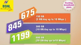 Jio Gigafiber effect: New BSNL 'Data ka Sixer' wired broadband plans launched