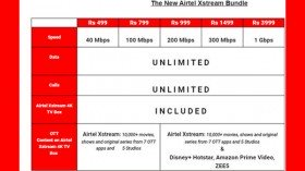 JioFiber Effect: Airtel Launches Rs. 499 Internet Pack; Offering Unlimited Data