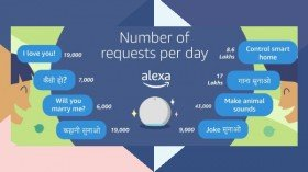 Amazon Alexa Completes Three Years In India: 6,000 People Propose To Alexa Every Day