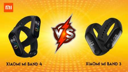 Mi Band News, Videos, Photos, Images and Articles | Gizbot