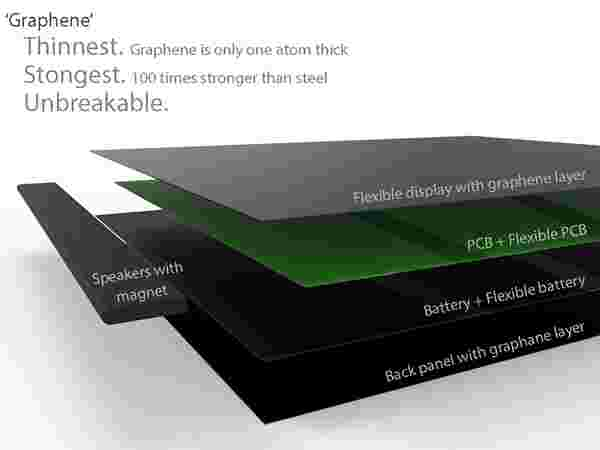 Apple iPhone 6 to made from strongest material available on earth