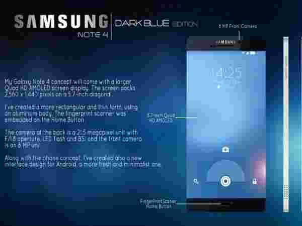 Samsung Galaxy Note 4: Rumored Specifications