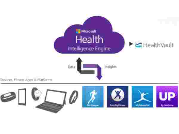 Microsoft Band – Other Features