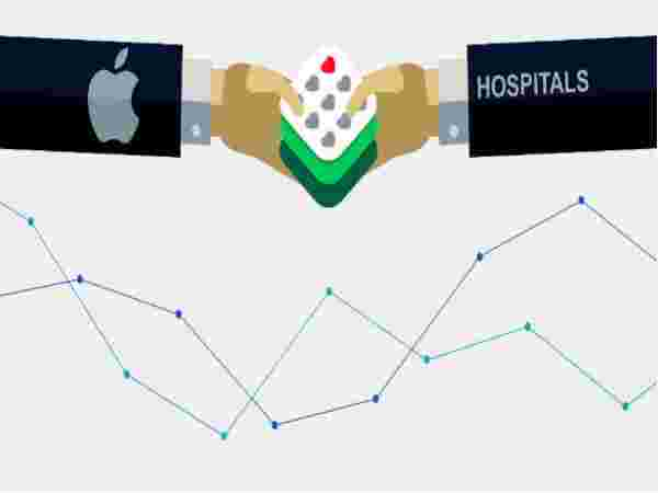 Apple medical Kit: Easy Access