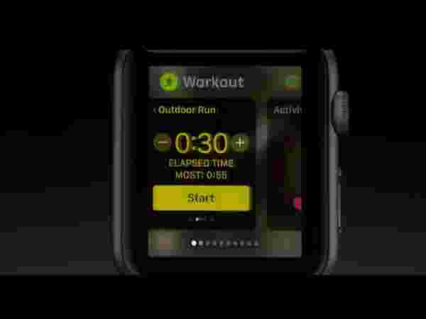 Track your fitness now easily