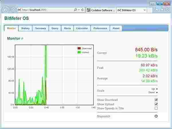 Image result for The best way to Monitor Bandwidth Consumption