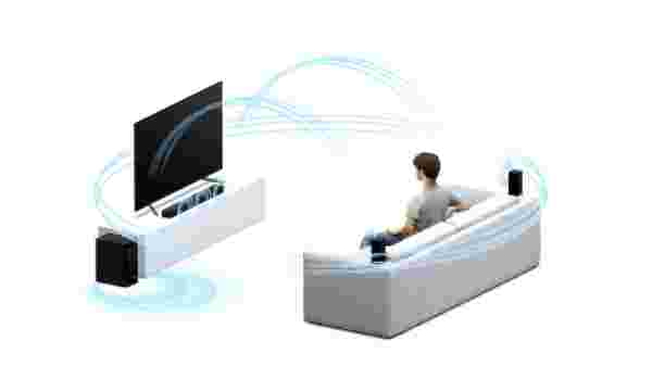 Immersive Real 5.1 channel surround sound with Tweeters