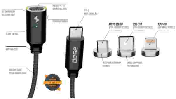 Compatible With QC4.0 And Apple Fast Charge Devices