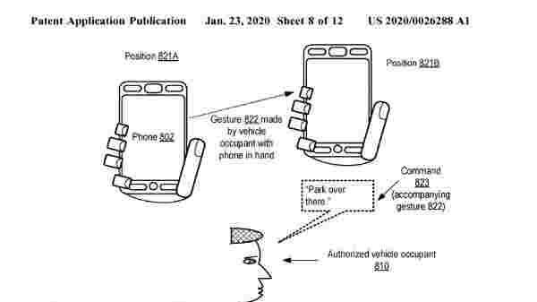 Apple Patents Technologies For Cars