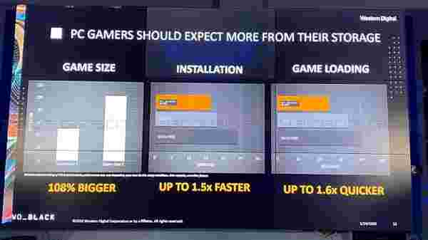 Faster Game Installation And Game Loading