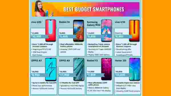 Amazon Offers On Budget Smartphones
