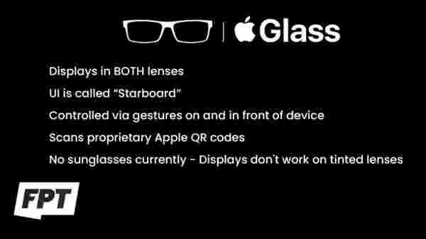 Apple Glass Will Feature Starboard UI